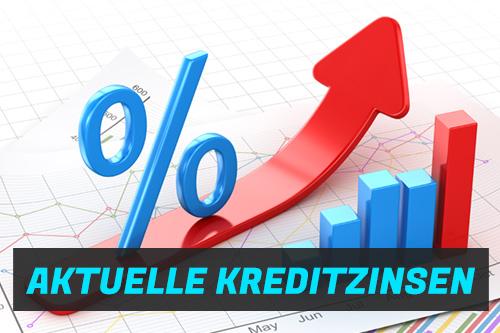 Aktuelle Kreditzinsen für schufafreie Kredite